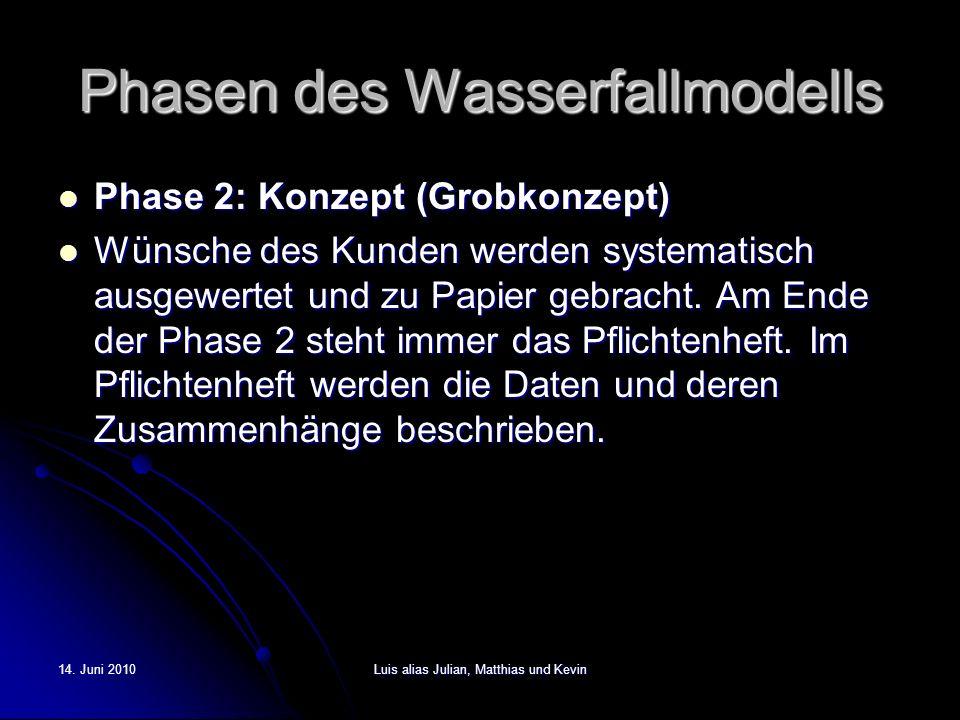 14. Juni 2010Luis alias Julian, Matthias und Kevin Phasen des Wasserfallmodells Phase 2: Konzept (Grobkonzept) Phase 2: Konzept (Grobkonzept) Wünsche