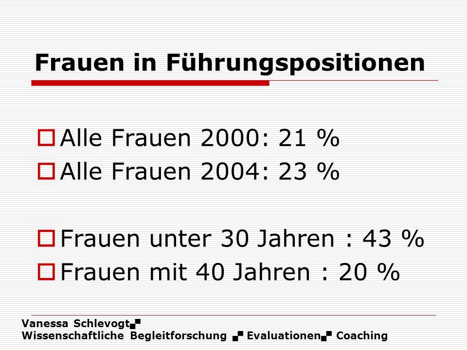 Vanessa Schlevogt Wissenschaftliche Begleitforschung Evaluationen Coaching Frauen in Führungspositionen Alle Frauen 2000: 21 % Alle Frauen 2004: 23 %