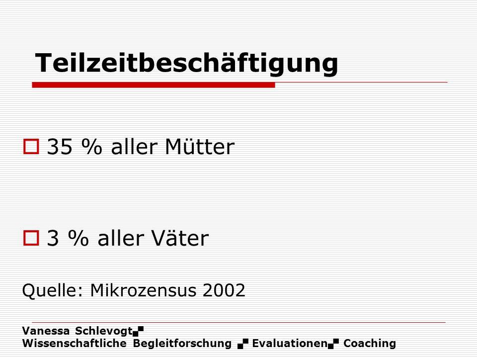 Vanessa Schlevogt Wissenschaftliche Begleitforschung Evaluationen Coaching Teilzeitbeschäftigung 35 % aller Mütter 3 % aller Väter Quelle: Mikrozensus