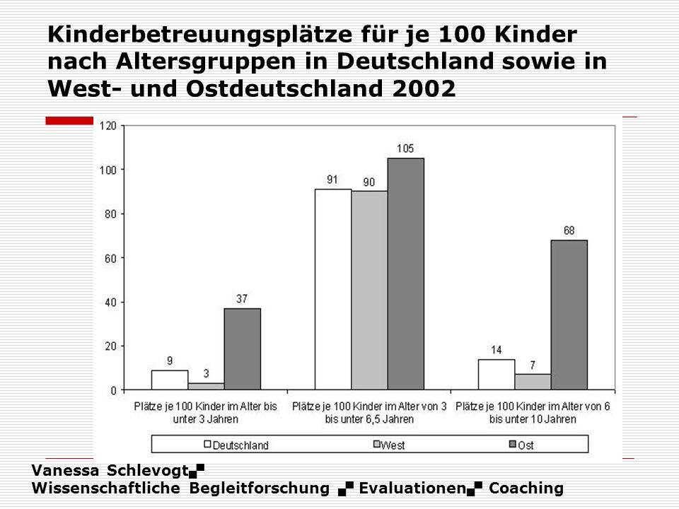 Vanessa Schlevogt Wissenschaftliche Begleitforschung Evaluationen Coaching Kinderbetreuungsplätze für je 100 Kinder nach Altersgruppen in Deutschland