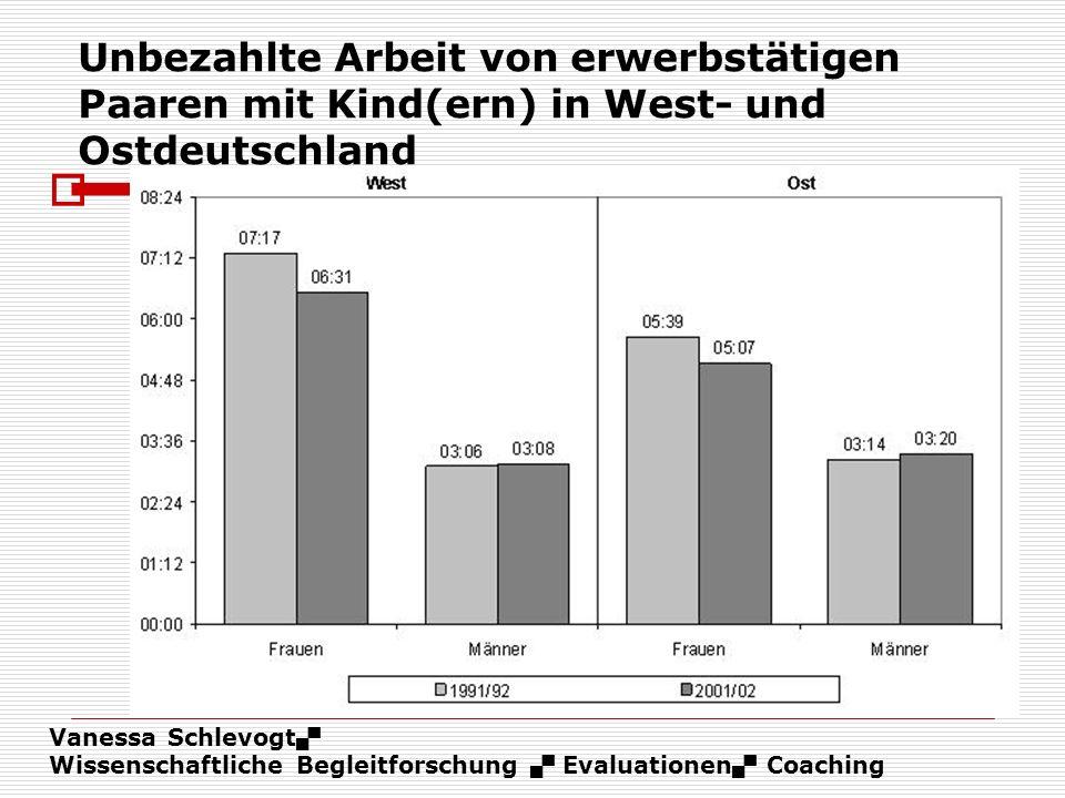 Vanessa Schlevogt Wissenschaftliche Begleitforschung Evaluationen Coaching Unbezahlte Arbeit von erwerbstätigen Paaren mit Kind(ern) in West- und Ostd