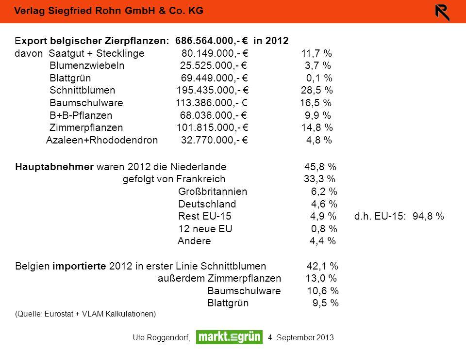 Verlag Siegfried Rohn GmbH & Co. KG Ute Roggendorf, 4. September 2013 Export belgischer Zierpflanzen: 686.564.000,- in 2012 davon Saatgut + Stecklinge