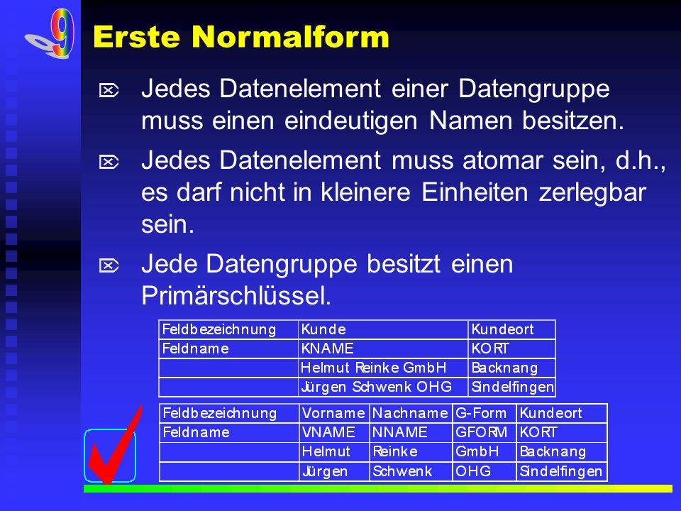 Jedes Datenelement einer Datengruppe muss einen eindeutigen Namen besitzen. Jedes Datenelement muss atomar sein, d.h., es darf nicht in kleinere Einhe