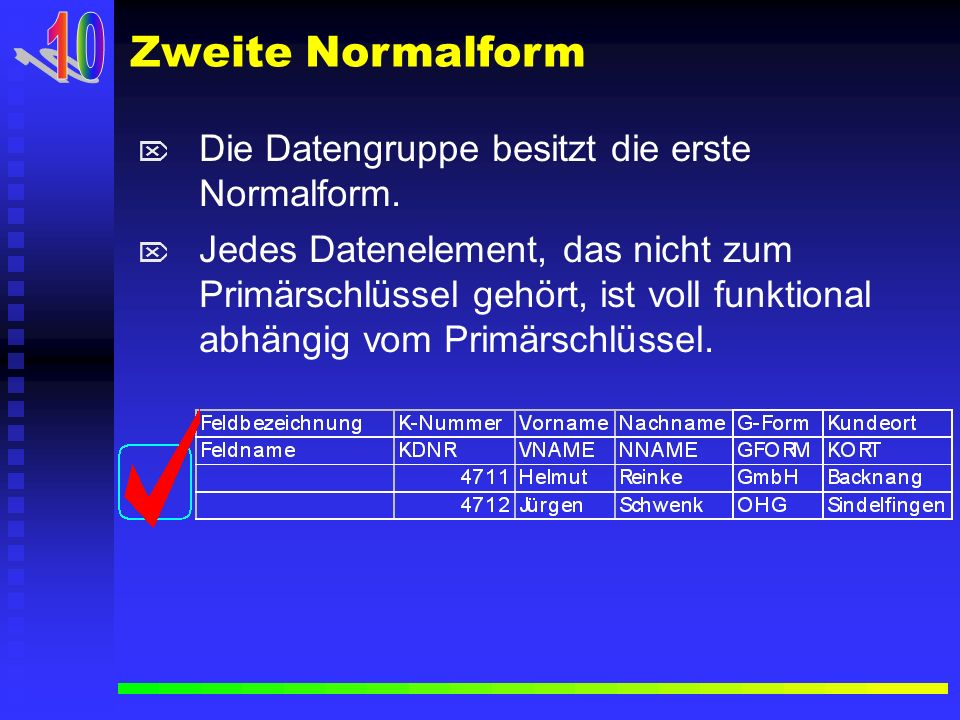Die Datengruppe besitzt die erste Normalform. Jedes Datenelement, das nicht zum Primärschlüssel gehört, ist voll funktional abhängig vom Primärschlüss