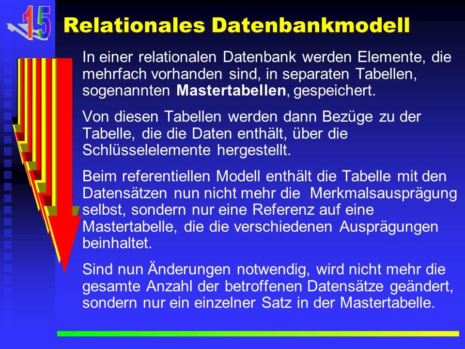 Relationales Datenbankmodell In einer relationalen Datenbank werden Elemente, die mehrfach vorhanden sind, in separaten Tabellen, sogenannten Masterta