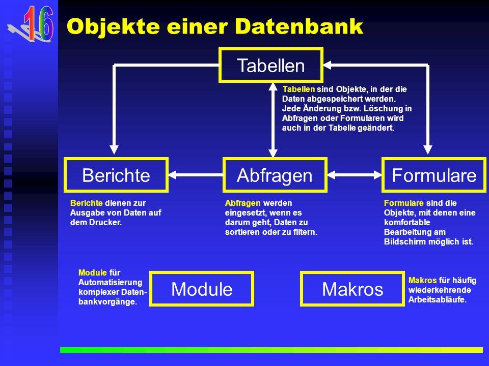 Tabellen AbfragenFormulareBerichte ModuleMakros Tabellen sind Objekte, in der die Daten abgespeichert werden. Jede Änderung bzw. Löschung in Abfragen