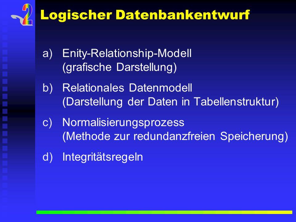 Logischer Datenbankentwurf a) a)Enity-Relationship-Modell (grafische Darstellung) b) b)Relationales Datenmodell (Darstellung der Daten in Tabellenstru