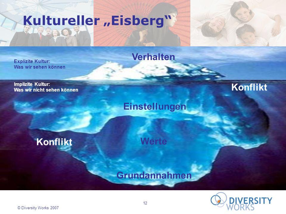 12 © Diversity Works 2007 Verhalten Werte Grundannahmen Explizite Kultur: Was wir sehen können Implizite Kultur: Was wir nicht sehen können Konflikt E