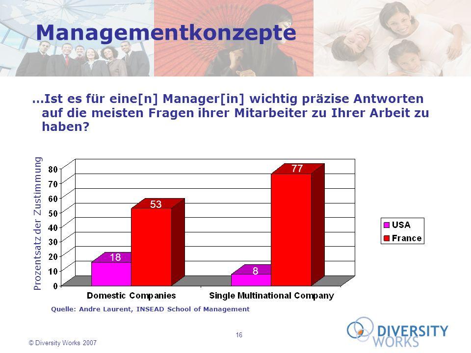 16 © Diversity Works 2007 18 53 8 77 Quelle: Andre Laurent, INSEAD School of Management …Ist es für eine[n] Manager[in] wichtig präzise Antworten auf