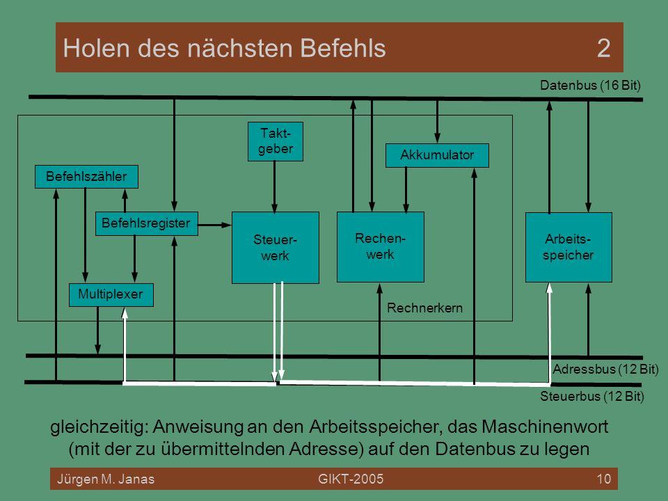 Jürgen M. JanasGIKT-200510 Rechnerkern Holen des nächsten Befehls2 Befehlszähler Befehlsregister Akkumulator Multiplexer Rechen- werk Steuer- werk Arb