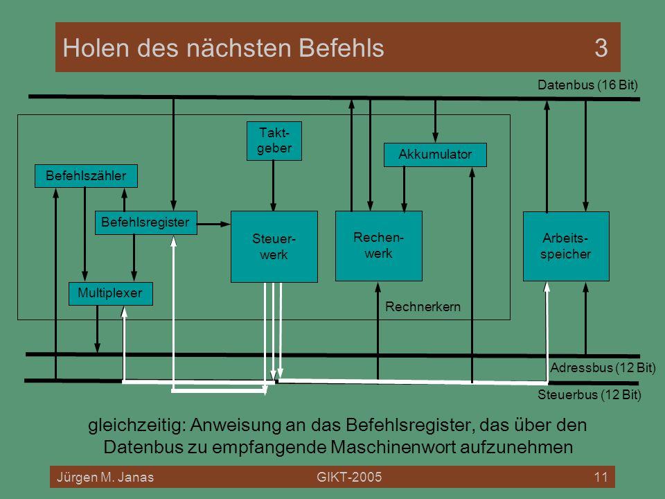 Jürgen M. JanasGIKT-200511 Rechnerkern Holen des nächsten Befehls3 Befehlszähler Befehlsregister Akkumulator Multiplexer Rechen- werk Arbeits- speiche