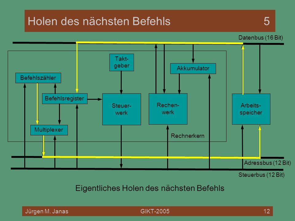 Jürgen M. JanasGIKT-200512 Rechnerkern Holen des nächsten Befehls5 Befehlszähler Befehlsregister Akkumulator Multiplexer Rechen- werk Steuer- werk Arb