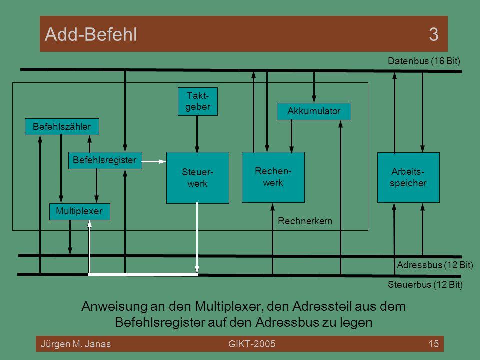 Jürgen M. JanasGIKT-200515 Rechnerkern Add-Befehl3 Befehlszähler Befehlsregister Akkumulator Multiplexer Rechen- werk Steuer- werk Arbeits- speicher D