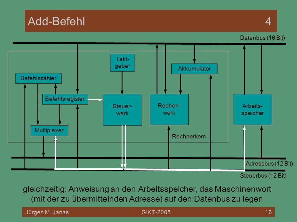 Jürgen M. JanasGIKT-200516 Rechnerkern Add-Befehl4 Befehlszähler Befehlsregister Akkumulator Multiplexer Rechen- werk Steuer- werk Arbeits- speicher D