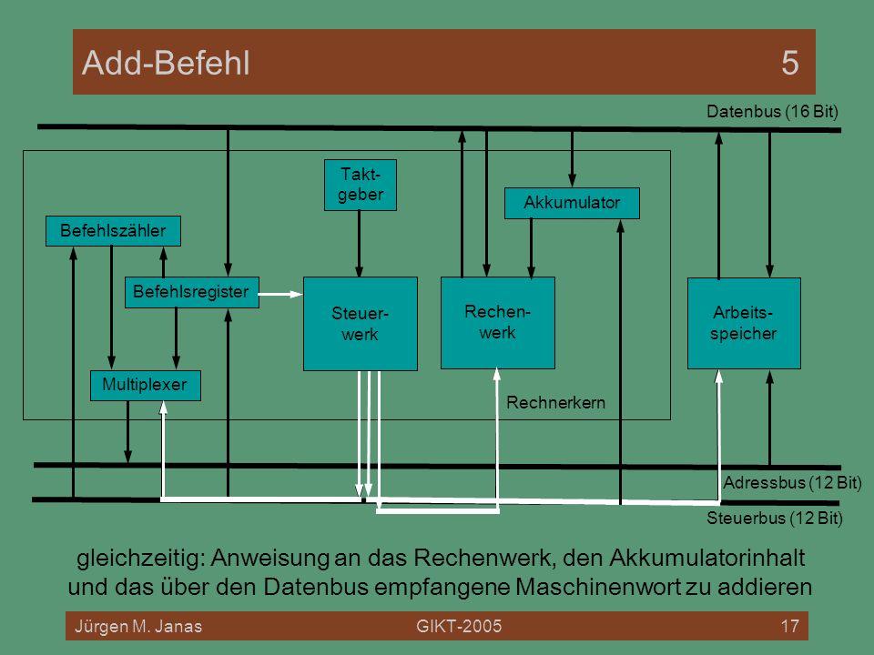 Jürgen M. JanasGIKT-200517 Rechnerkern Add-Befehl5 Befehlszähler Befehlsregister Akkumulator Multiplexer Rechen- werk Arbeits- speicher Datenbus (16 B