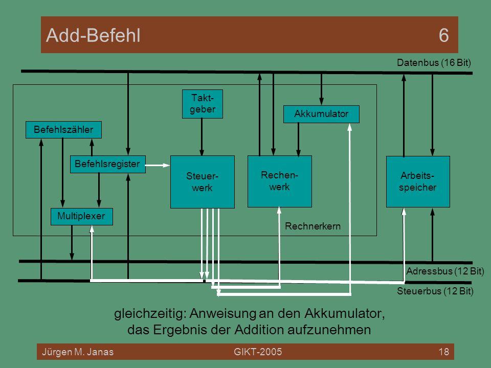 Jürgen M. JanasGIKT-200518 Rechnerkern Add-Befehl6 Befehlszähler Befehlsregister Akkumulator Multiplexer Rechen- werk Arbeits- speicher Datenbus (16 B
