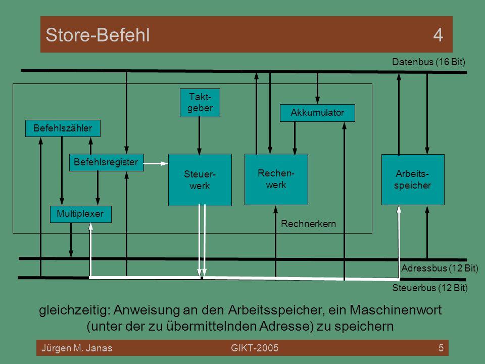 Jürgen M. JanasGIKT-20055 Rechnerkern Store-Befehl4 Befehlszähler Befehlsregister Akkumulator Multiplexer Rechen- werk Steuer- werk Arbeits- speicher