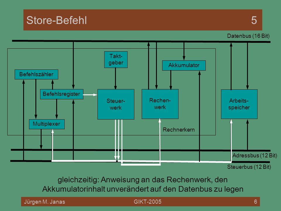 Jürgen M. JanasGIKT-20056 Rechnerkern Store-Befehl5 Befehlszähler Befehlsregister Akkumulator Multiplexer Rechen- werk Arbeits- speicher Datenbus (16