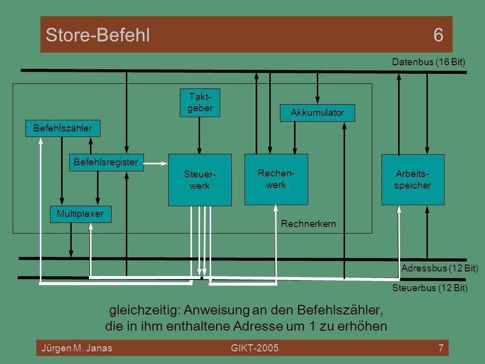 Jürgen M. JanasGIKT-20057 Rechnerkern Store-Befehl6 Befehlszähler Befehlsregister Akkumulator Multiplexer Rechen- werk Arbeits- speicher Datenbus (16