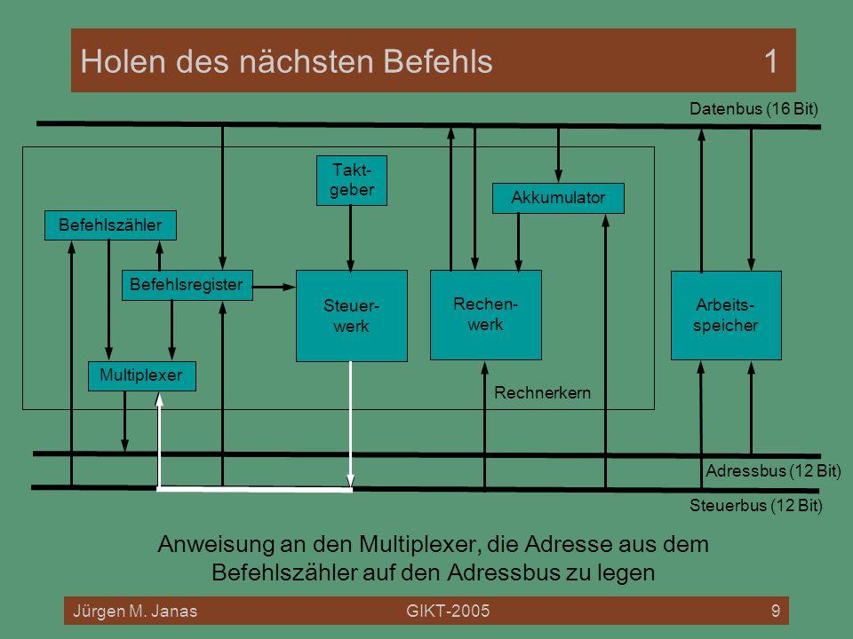 Jürgen M. JanasGIKT-20059 Rechnerkern Holen des nächsten Befehls1 Befehlszähler Befehlsregister Akkumulator Multiplexer Rechen- werk Steuer- werk Arbe