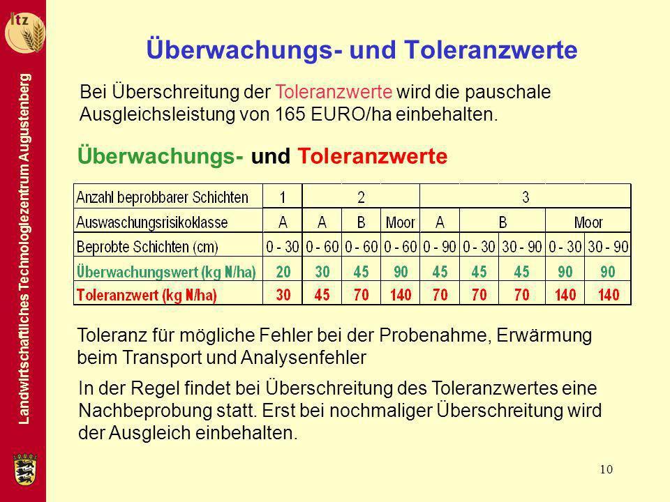 Landwirtschaftliches Technologiezentrum Augustenberg 10 Überwachungs- und Toleranzwerte Bei Überschreitung der Toleranzwerte wird die pauschale Ausgle