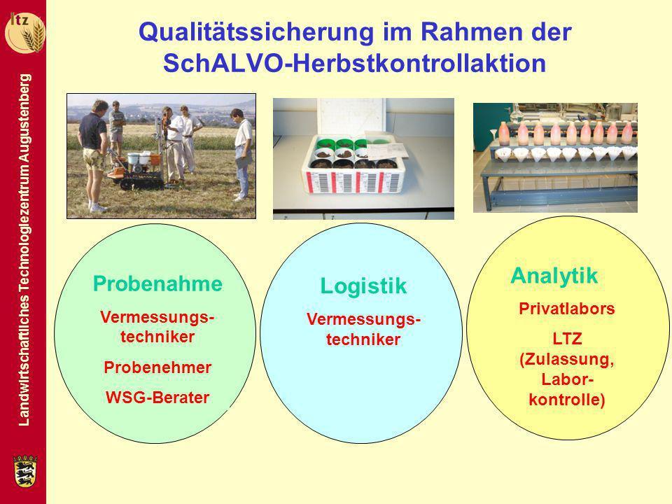 Landwirtschaftliches Technologiezentrum Augustenberg Qualitätssicherung im Rahmen der SchALVO-Herbstkontrollaktion Probenahme Vermessungs- techniker P