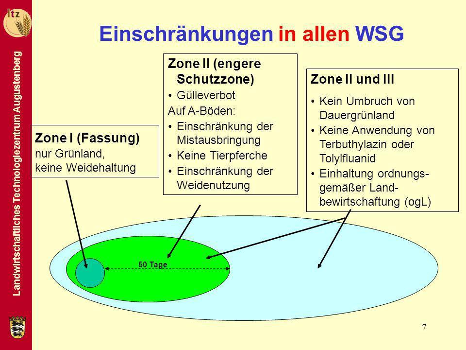 Landwirtschaftliches Technologiezentrum Augustenberg 7 Einschränkungen in allen WSG Zone I (Fassung) nur Grünland, keine Weidehaltung Zone II (engere