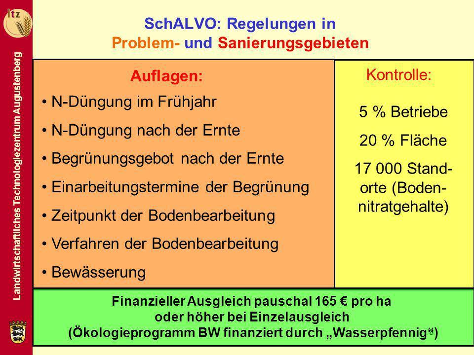 Landwirtschaftliches Technologiezentrum Augustenberg 888 SchALVO: Regelungen in Problem- und Sanierungsgebieten N-Düngung im Frühjahr N-Düngung nach d