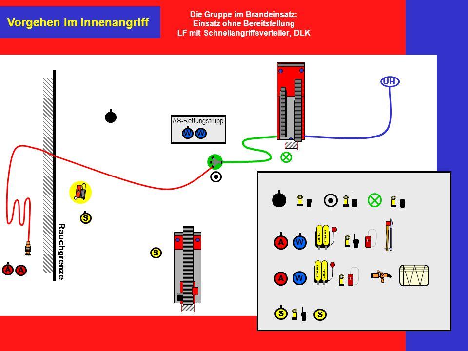 W A S W A S UH Rauchgrenze Vorgehen im Innenangriff AS-Rettungstrupp W W ATEMLUFT A W A W S S Die Gruppe im Brandeinsatz: Einsatz ohne Bereitstellung