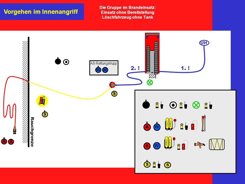 W A S W A S UH Rauchgrenze Vorgehen im Innenangriff AS-Rettungstrupp W W ATEMLUFT A W A W S S 1. ! 2. ! Die Gruppe im Brandeinsatz: Einsatz ohne Berei