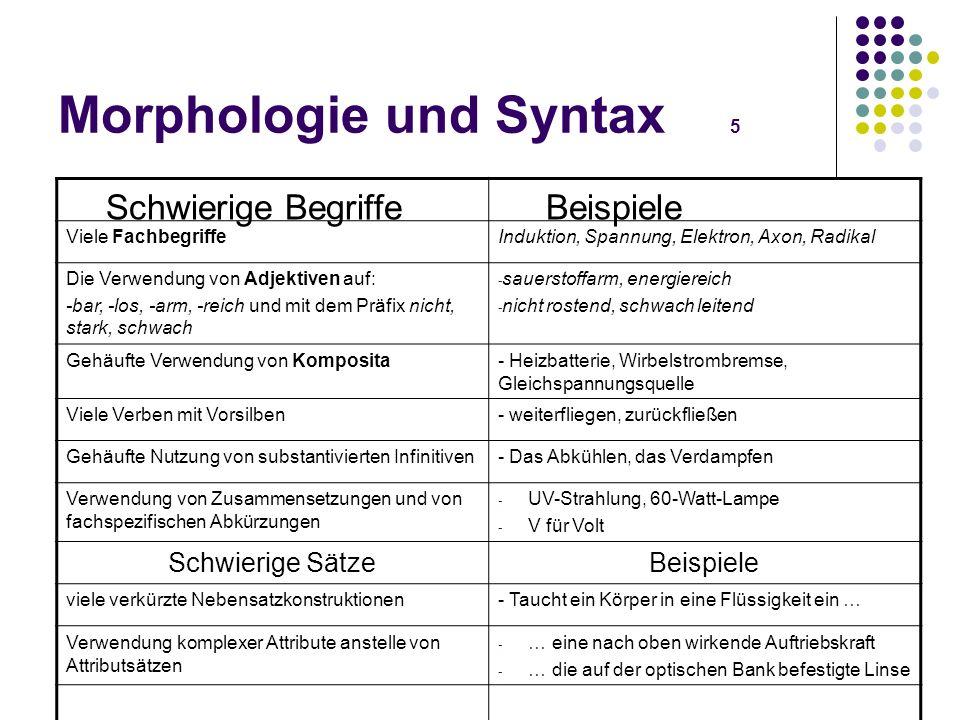 Morphologie und Syntax 5 Schwierige BegriffeBeispiele Viele FachbegriffeInduktion, Spannung, Elektron, Axon, Radikal Die Verwendung von Adjektiven auf