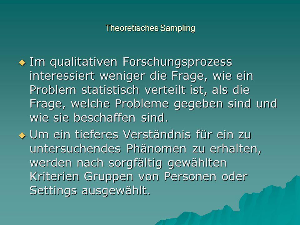 Theoretisches Sampling Der Komplexität von menschlichen und sozialen Phänomenen wird Rechnung getragen.