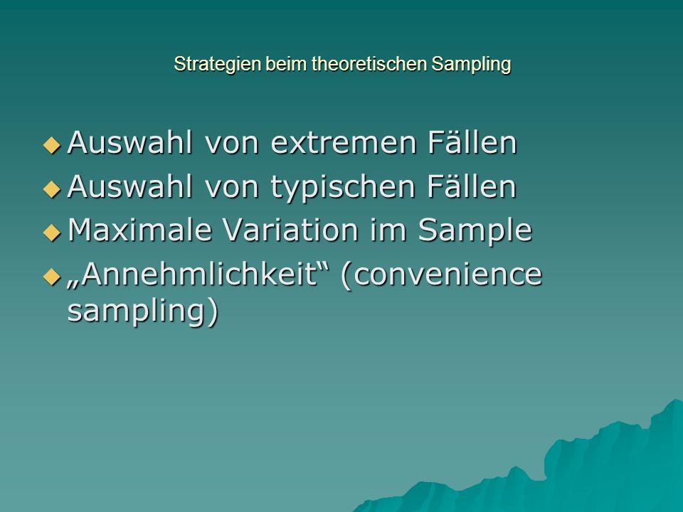 Strategien beim theoretischen Sampling Auswahl von extremen Fällen Auswahl von extremen Fällen Auswahl von typischen Fällen Auswahl von typischen Fäll