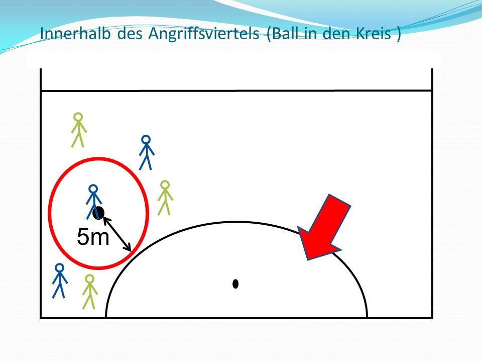 Innerhalb des Angriffsviertels (Ball in den Kreis ) 5m
