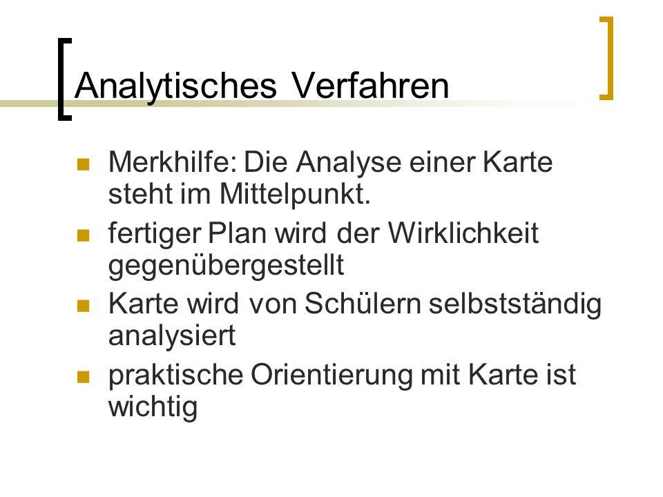 Analytisches Verfahren Merkhilfe: Die Analyse einer Karte steht im Mittelpunkt. fertiger Plan wird der Wirklichkeit gegenübergestellt Karte wird von S