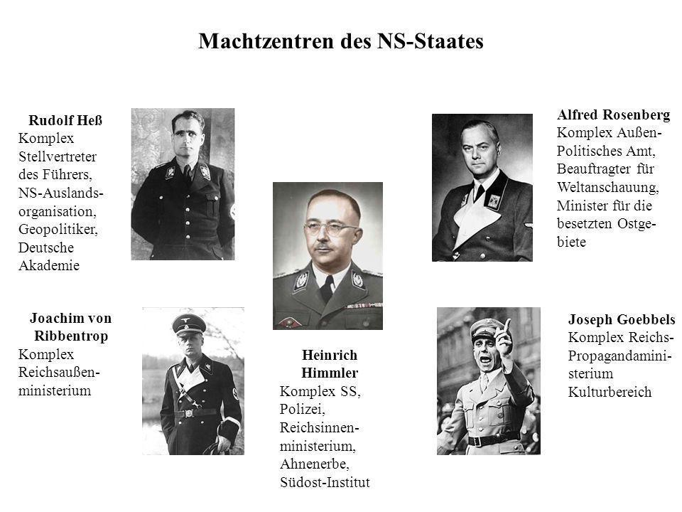 Ursachen der Marginalisierung der Albanienforschung 1933-45 1.
