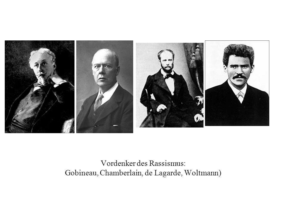 Hans F. K. Günther und die Rassenkunde Europas