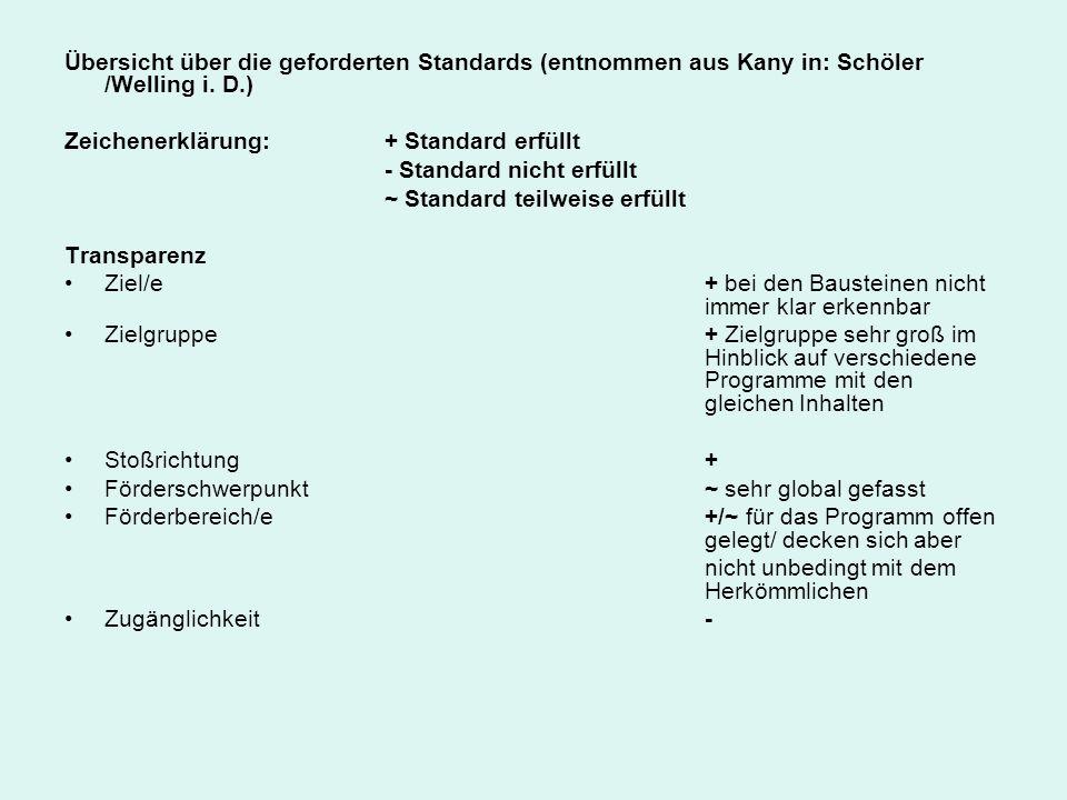 Übersicht über die geforderten Standards (entnommen aus Kany in: Schöler /Welling i. D.) Zeichenerklärung: + Standard erfüllt - Standard nicht erfüllt