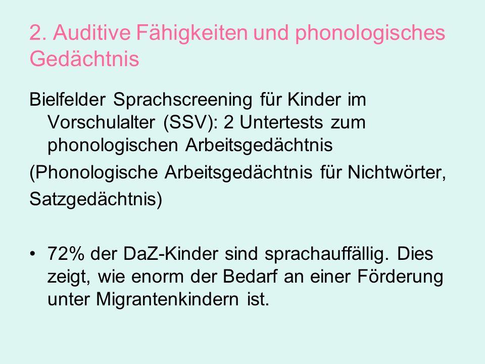 2. Auditive Fähigkeiten und phonologisches Gedächtnis Bielfelder Sprachscreening für Kinder im Vorschulalter (SSV): 2 Untertests zum phonologischen Ar