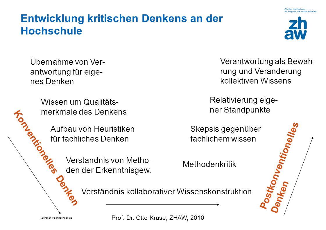 Zürcher Fachhochschule Entwicklung kritischen Denkens an der Hochschule Wissen um Qualitäts- merkmale des Denkens Übernahme von Ver- antwortung für ei