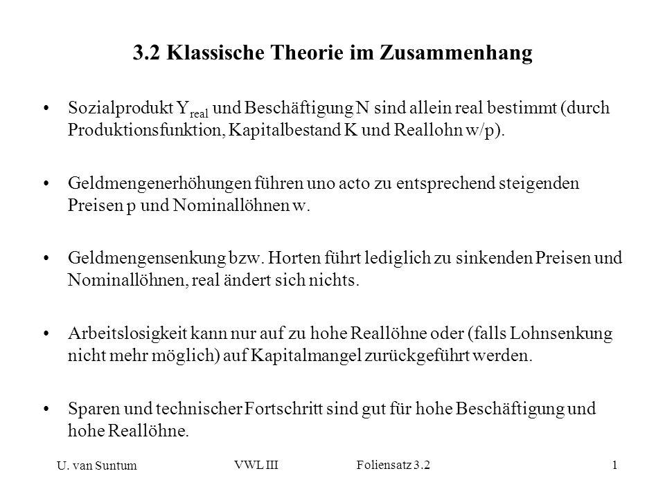 U. van Suntum VWL III Foliensatz 3.21 3.2 Klassische Theorie im Zusammenhang Sozialprodukt Y real und Beschäftigung N sind allein real bestimmt (durch