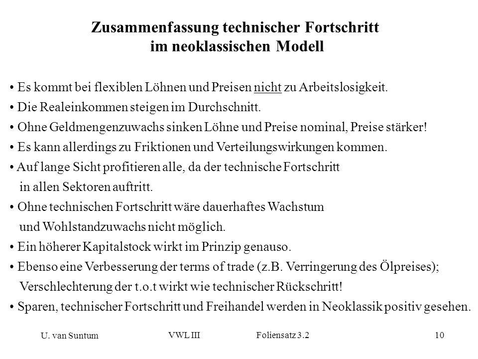 U. van Suntum VWL III Foliensatz 3.210 Zusammenfassung technischer Fortschritt im neoklassischen Modell Es kommt bei flexiblen Löhnen und Preisen nich