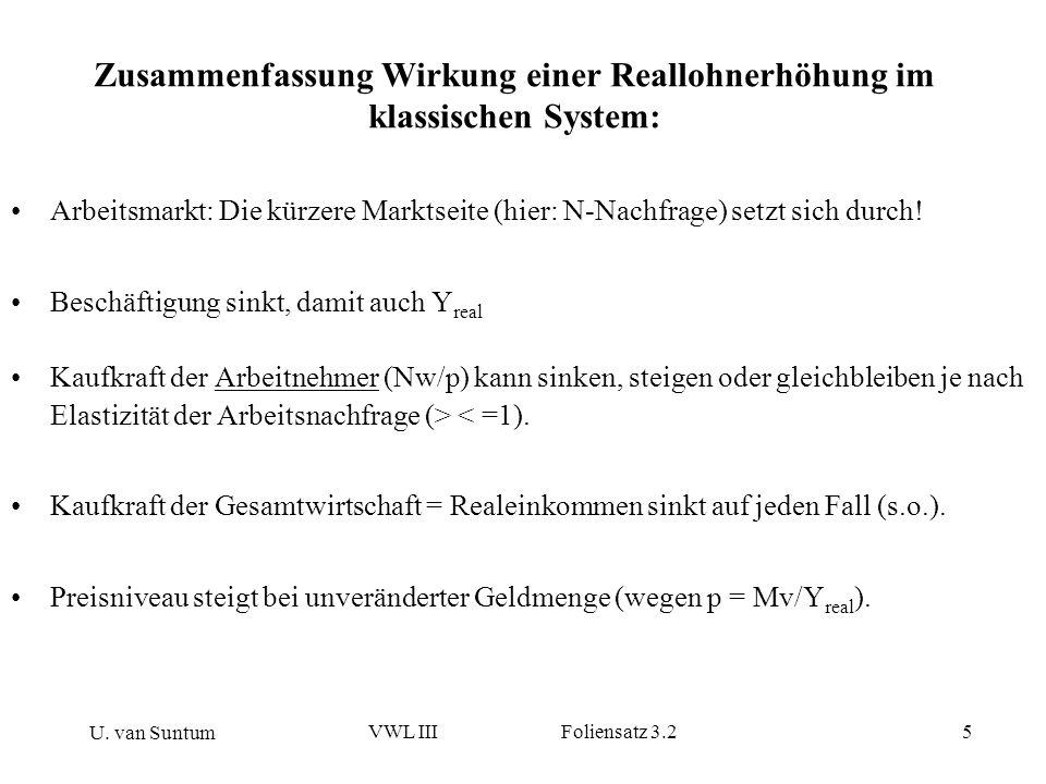 U. van Suntum VWL III Foliensatz 3.25 Zusammenfassung Wirkung einer Reallohnerhöhung im klassischen System: Arbeitsmarkt: Die kürzere Marktseite (hier