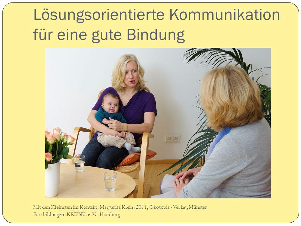 Lösungsorientierte Kommunikation für eine gute Bindung Mit den Kleinsten im Kontakt; Margarita Klein, 2011, Ökotopia - Verlag, Münster Fortbildungen: