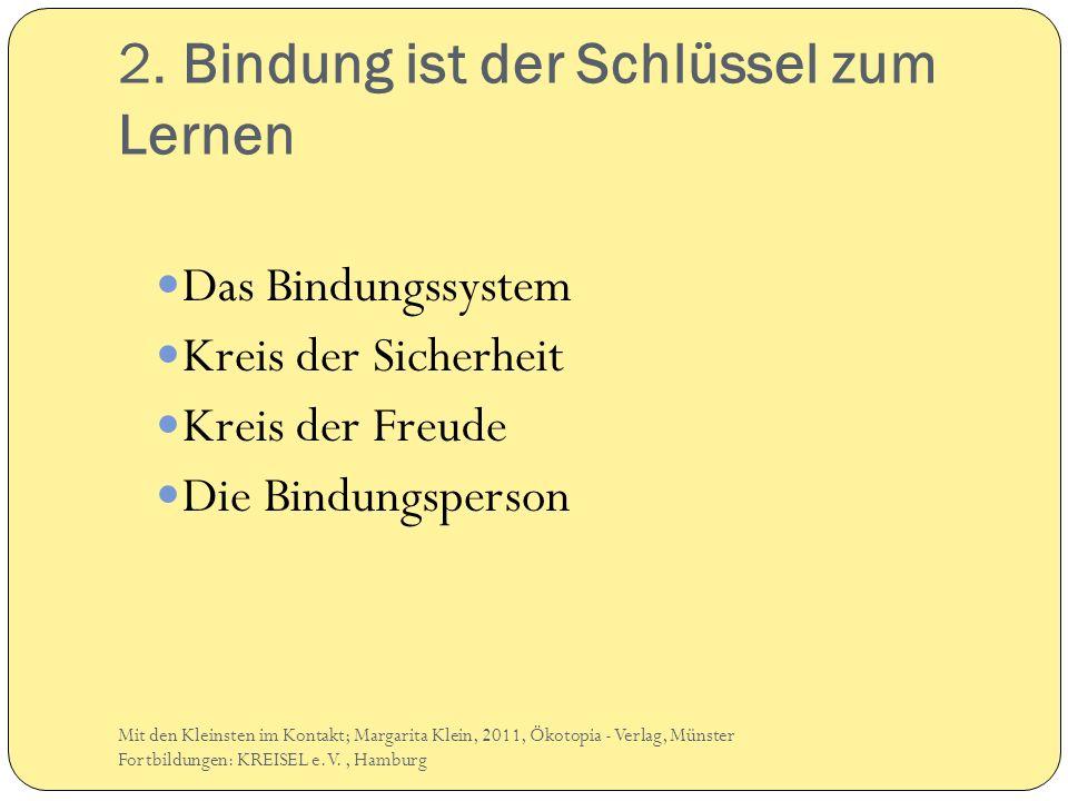 Lösungsorientierte Kommunikation für eine gute Bindung Mit den Kleinsten im Kontakt; Margarita Klein, 2011, Ökotopia - Verlag, Münster Fortbildungen: KREISEL e.V., Hamburg