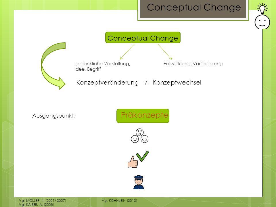 Conceptual Change gedankliche Vorstellung, Idee, Begriff Entwicklung, Veränderung Konzeptveränderung Konzeptwechsel Ausgangspunkt: Präkonzepte Vgl. MÖ