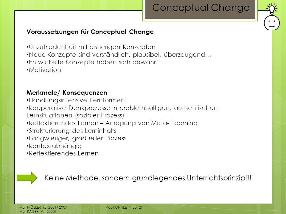 Conceptual Change Vgl. MÖLLER, K. (2001/ 2007)Vgl. KÖHNLEIN (2012) Vgl. KAISER, A. (2008) Voraussetzungen für Conceptual Change Unzufriedenheit mit bi