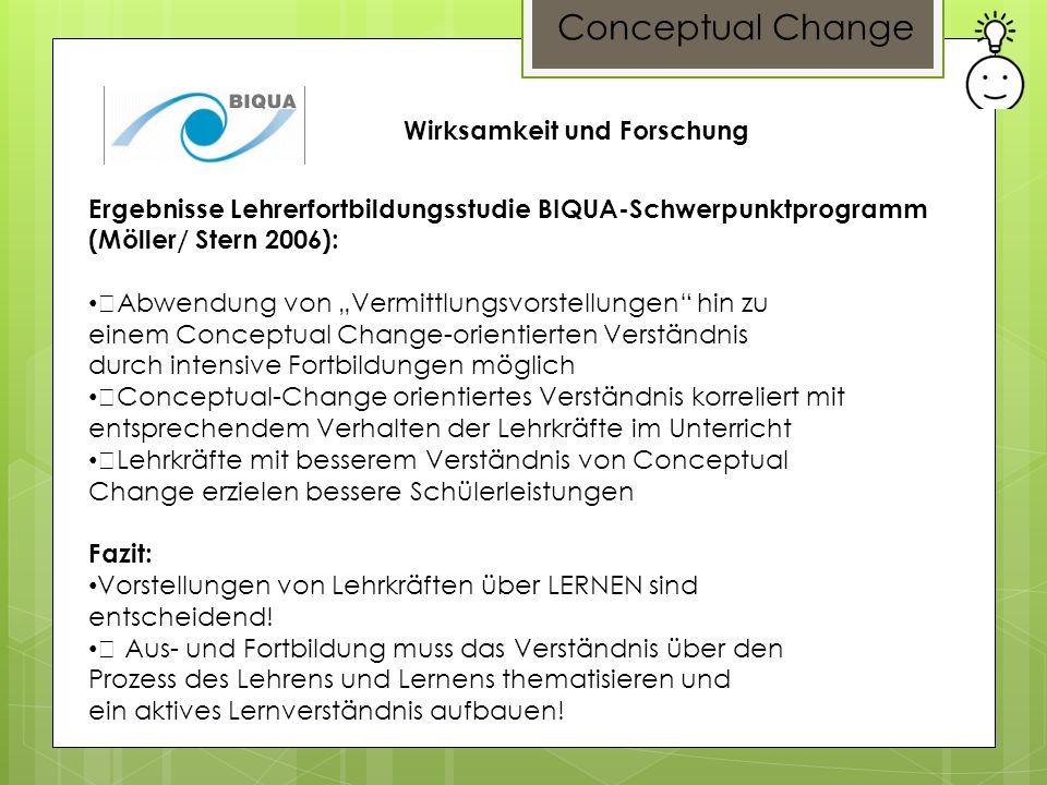 Conceptual Change Wirksamkeit und Forschung Ergebnisse Lehrerfortbildungsstudie BIQUA-Schwerpunktprogramm (Möller/ Stern 2006): ‡Abwendung von Vermitt