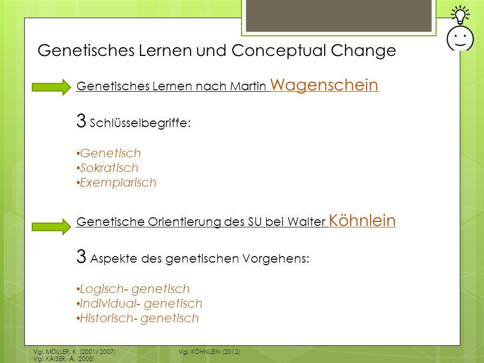 Genetisches Lernen und Conceptual Change Genetisches Lernen nach Martin Wagenschein 3 Schlüsselbegriffe: Genetisch Sokratisch Exemplarisch Genetische