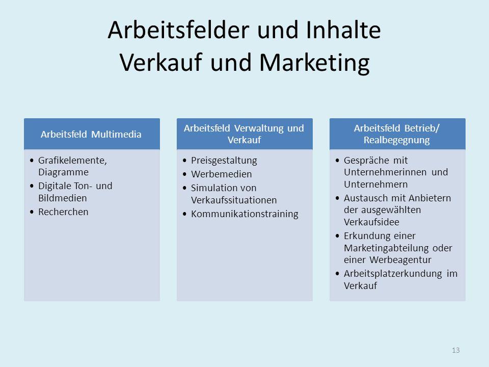 Arbeitsfelder und Inhalte Verkauf und Marketing Arbeitsfeld Multimedia Grafikelemente, Diagramme Digitale Ton- und Bildmedien Recherchen Arbeitsfeld V